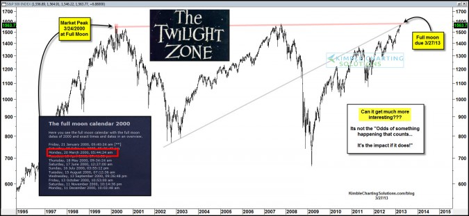 "Can Ben stop this ""Twilight Zone"" pattern from taking place?"