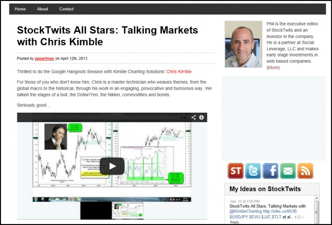 StockTwits All Star interview with Chris Kimble by Phil Pearlman
