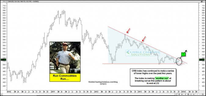 """Are commodities about to """"Run"""" like Forrest Gump?"""
