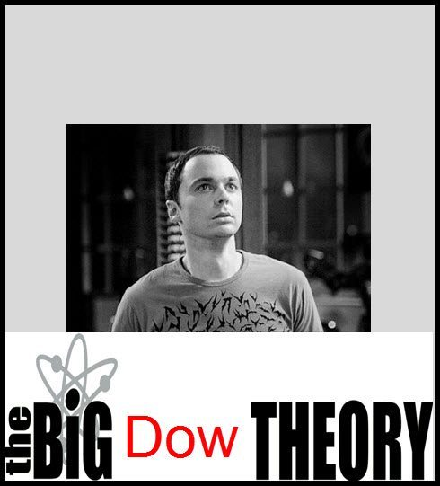 Is Dow Theory about to send a sell signal?