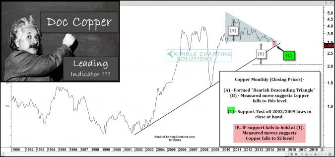coppereinsteinsupporttestdec1