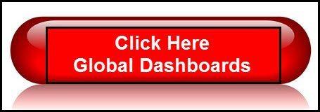 globaldashboardsbutton