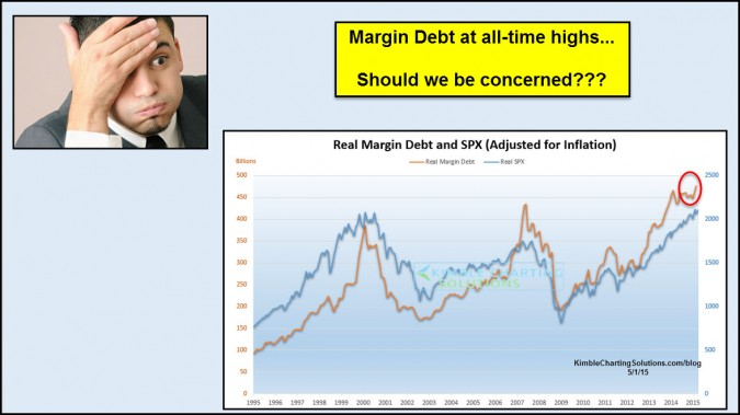 Margin debt hits all-time highs- Why we shouldn't be so concerned!