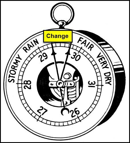 barometerchangejuly6