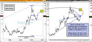 Silver testing two types of resistance aug 12