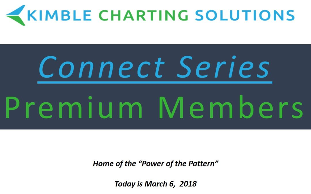 Connect Series Webinar March 2018