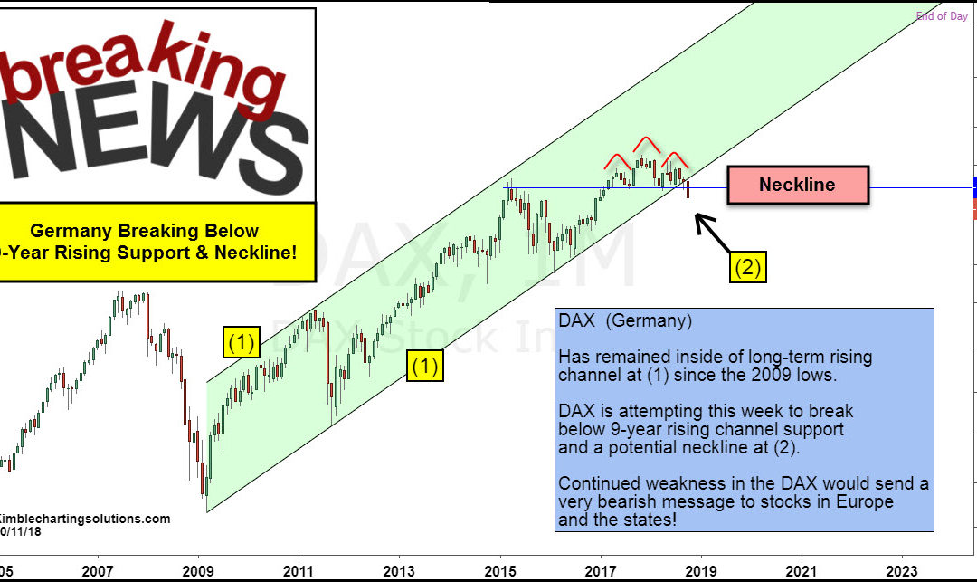 Germany breaks 9-year support, impact the states?