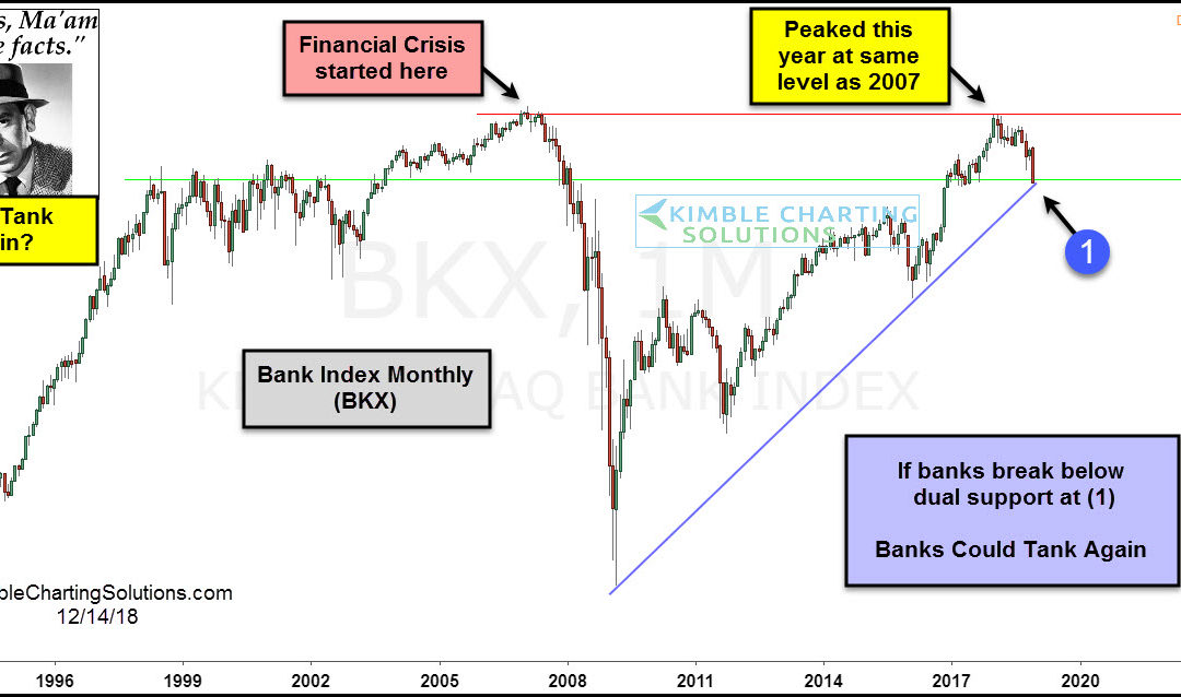 Bank Tank Part II Could Start Here, Says Joe Friday
