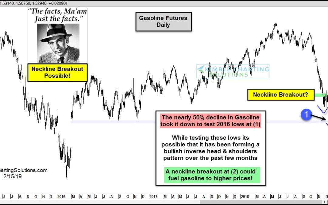Gasoline bullish breakout could fuel higher prices, says Joe Friday