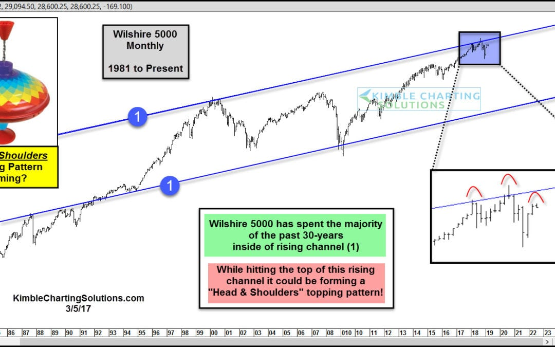 Stock Market Bulls Hope Wilshire 5000 Isn't Topping Here!