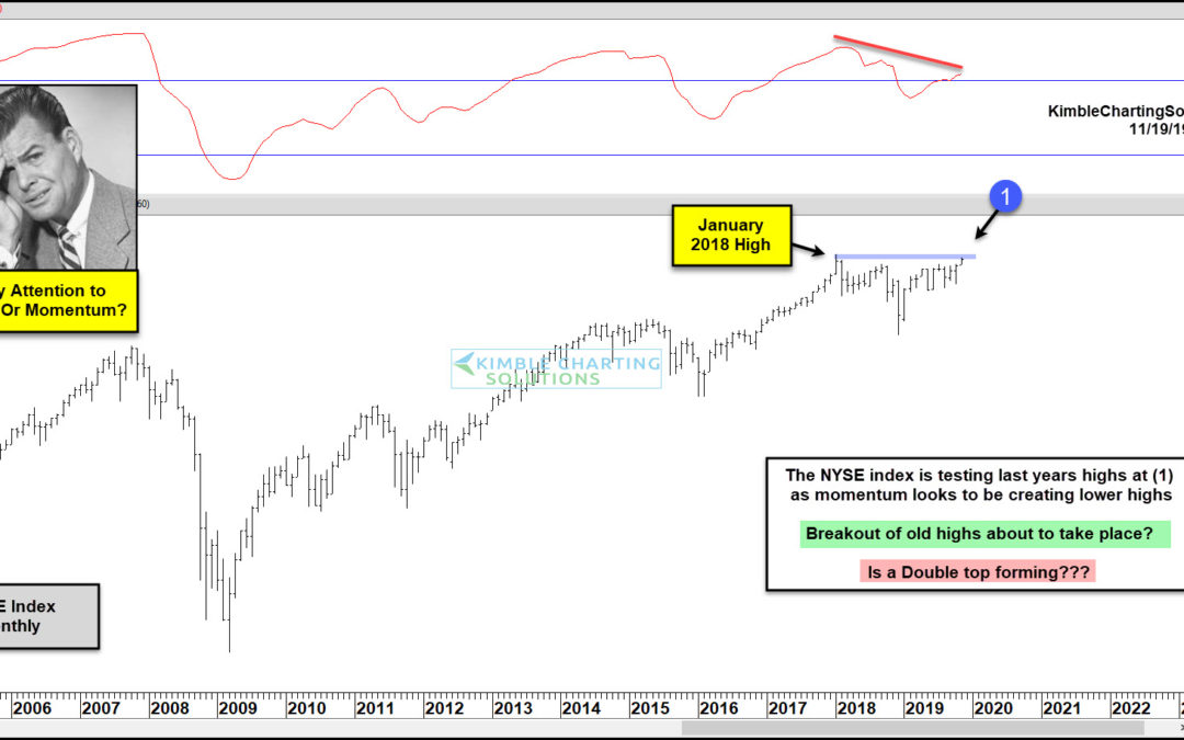 New York Stock Exchange Double Topping or Sending A Strong Bullish Message?