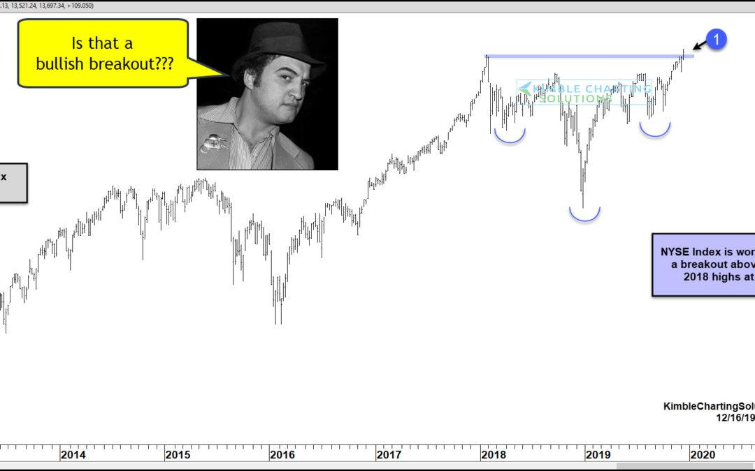 New York Stock Exchange Sending Super Bullish Message?