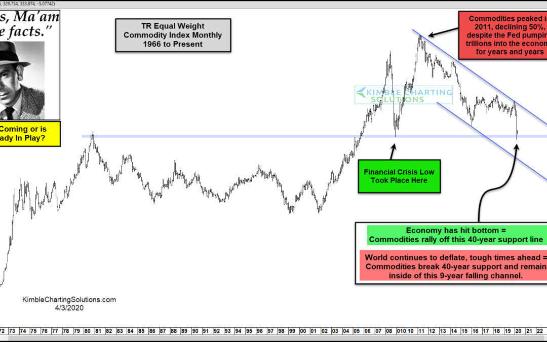 Depression Coming or Is the Bottom Already In? Joe Friday Says Your Answer Lies Here!