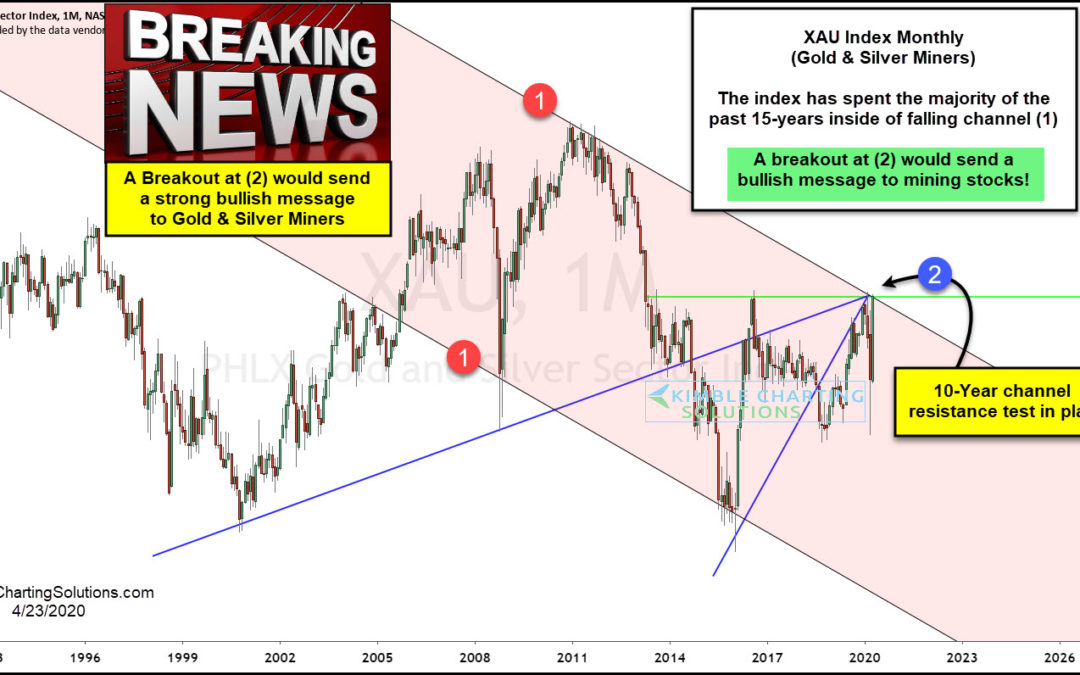 "Are Gold and Silver Mining Stocks Ready for Some ""Breaking"" Out News?"