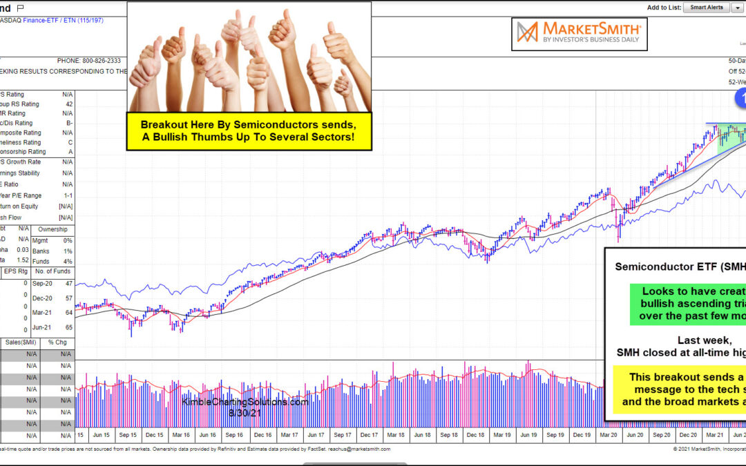 Semiconductors Breakout Would Be 2 Thumbs Up For Stock Market!